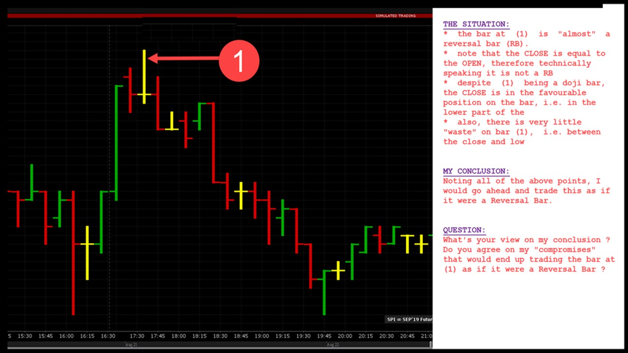 Joe Ross shares trading success with Traders Trick Entry and Ross Hook trading methods example trading education