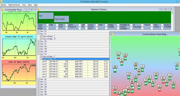Alan Parry shares trading success using Options Explorer that offers various tools and methods