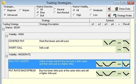 Alan Parry shares trading success using trading method Options Explorer